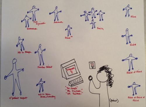 Modern Crowdsourcing.jpg