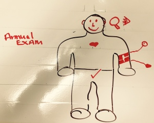 Annual Exam Drawing