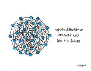 ceb-hyper-collaborative-organizations